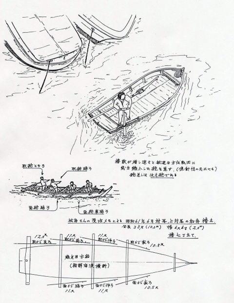 北部九州地域の櫓について
