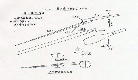 Fig.2 筑前海地域の櫓とその構造図