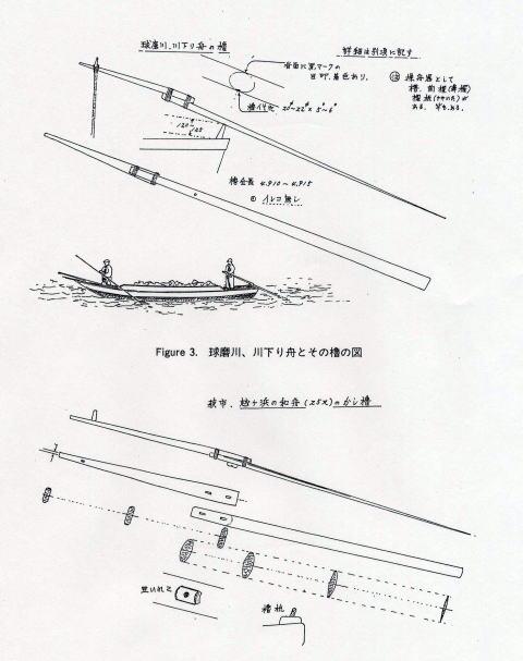 Fig.3、Fig.4 萩市、越ヶ浜の和船(25尺)の樫櫓の図