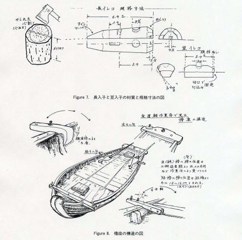 Fig.7、Fig.8