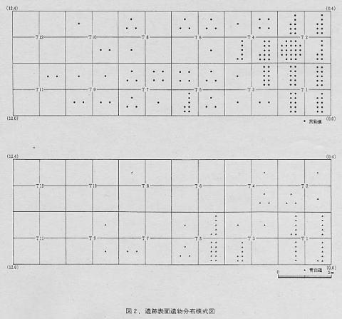 図2.遺跡表面遺物分布模式図