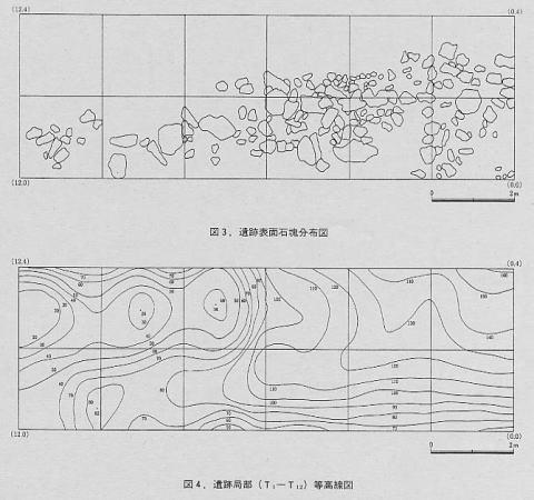 図3 図4