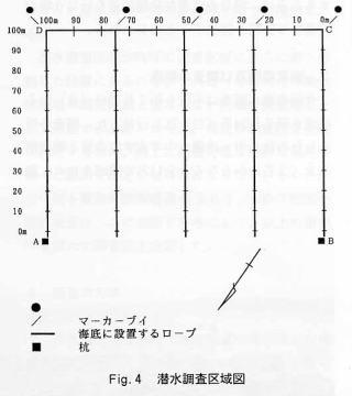 Fig.4潜水調査区域図