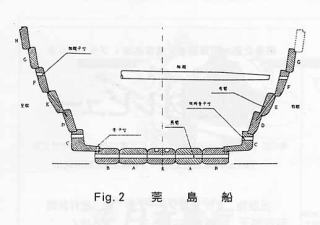Fig.2 莞島船